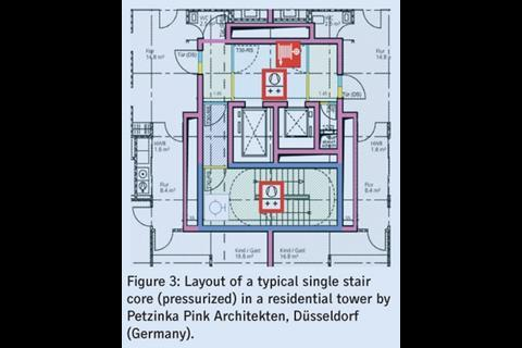 Figure 3: Layout of a typical single stair core (pressurized) in a residential tower by Petzinka Pink Architekten, Düsseldorf (Germany).